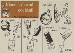 Blood 'n' Sand Cocktail. Robert H. Loeb, Jr, Nip Ahoy, 1954. Seite 76.
